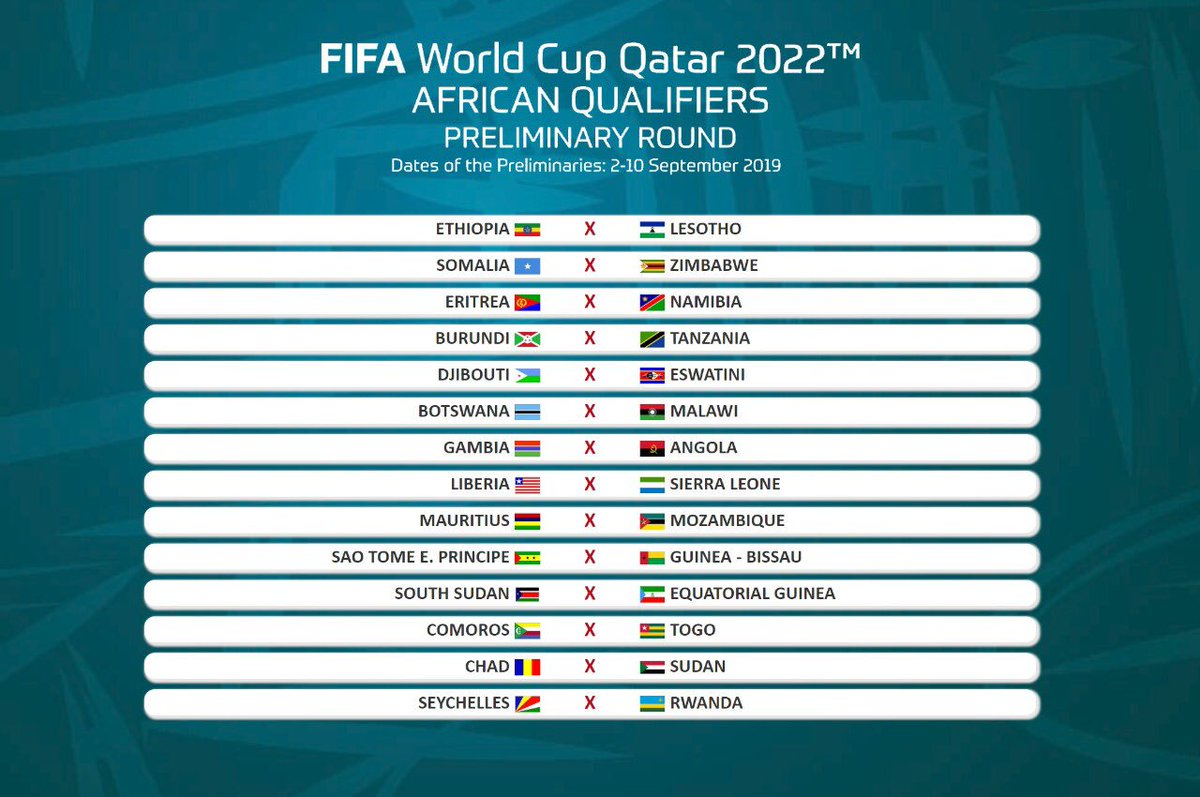 🚨 The draw results.. FIFA World Qatar Cup 2022 .. Preliminary round