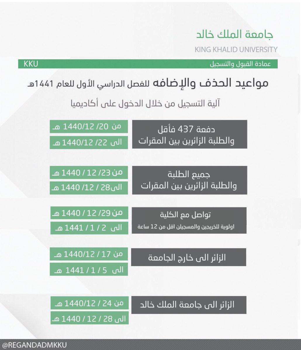 تسجيل دخول جامعة الملك خالد