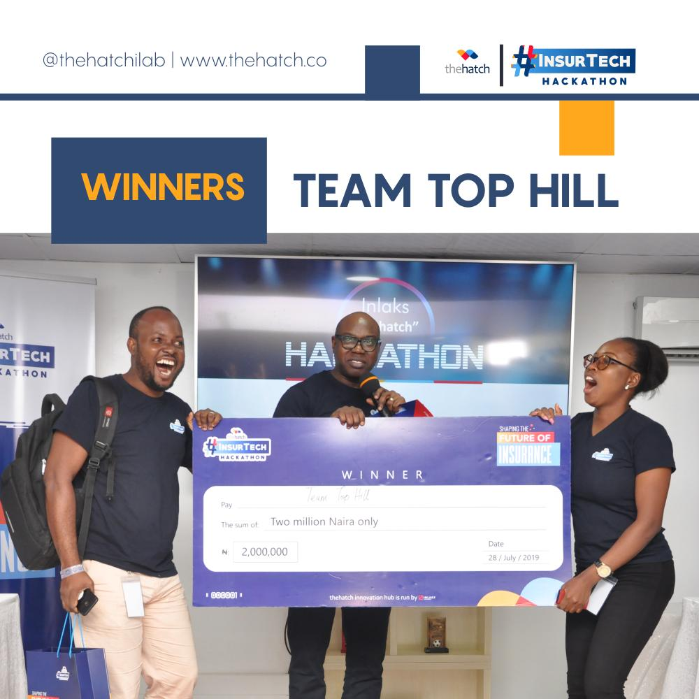 Image result for Team TopHill emerges as winner at the Inlaks's Hackathon