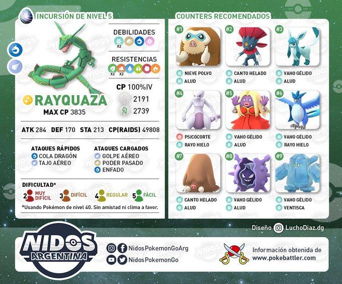 Imagen de los mejores rivales para vencer a Rayquaza en las incursiones de Pokémon GO hecho por Nidos Pokémon GO Argentina