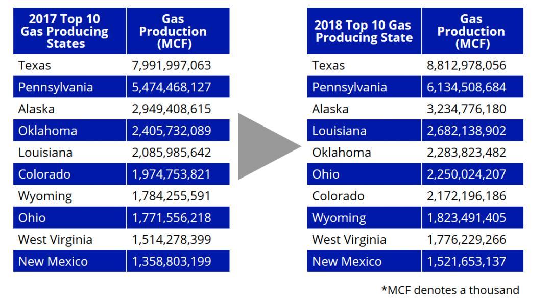 Texas Pipeline Assoc (@TexasPipelines) | Twitter
