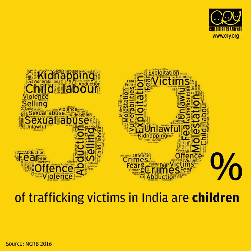 Child Rights and You (@CRYINDIA) | Twitter