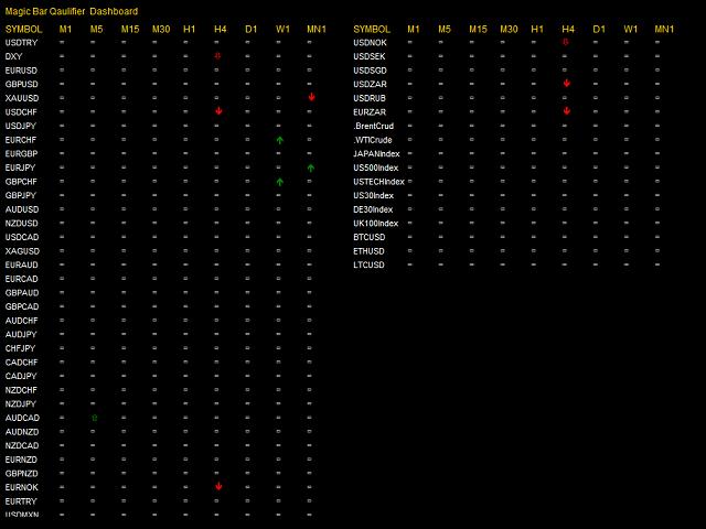 Mql5 Forex Indicators