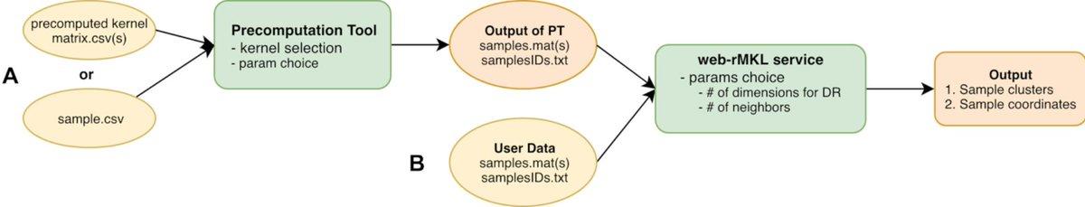 epub XML Pocket Reference 2001