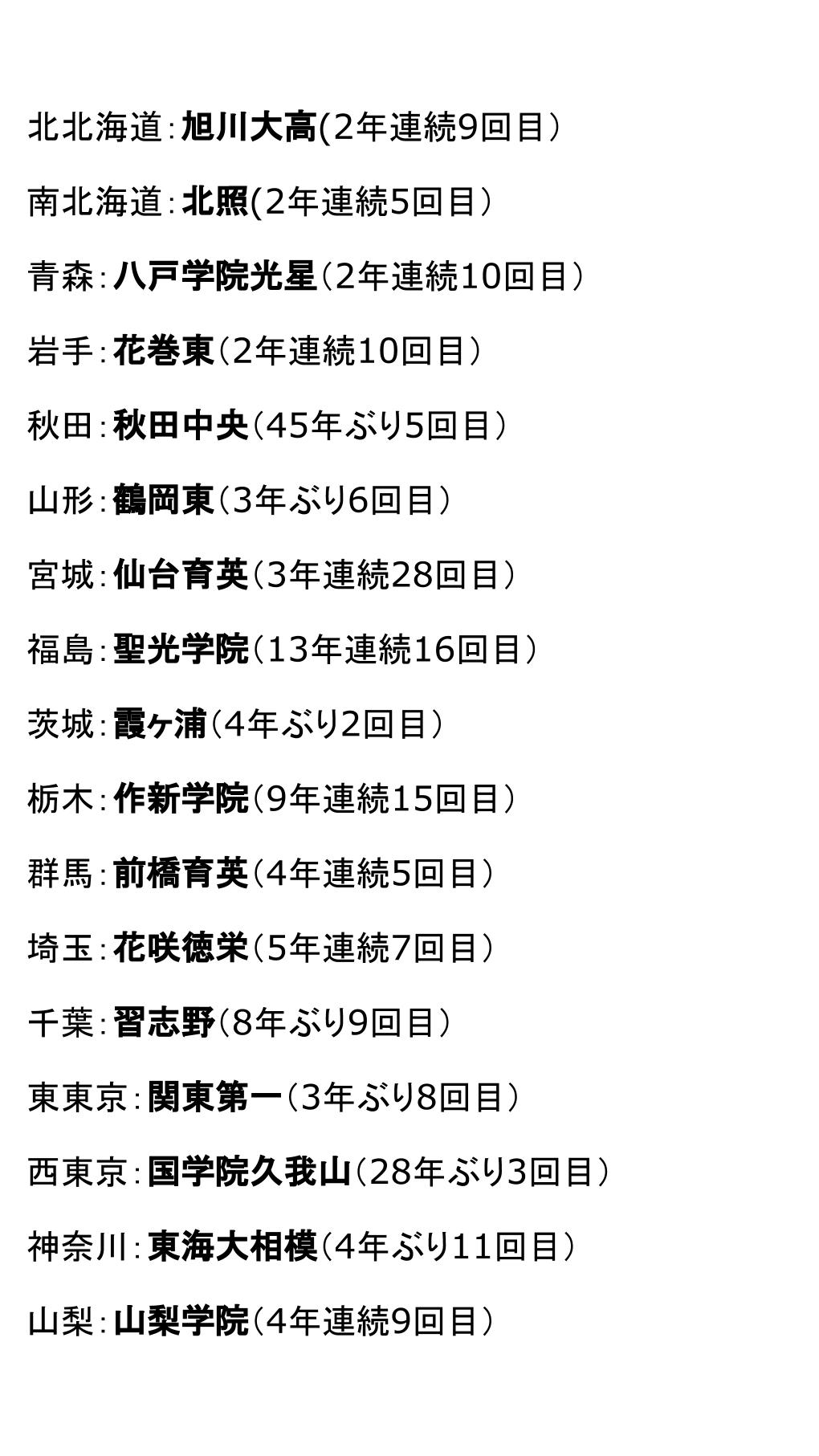 【8月6日開幕】甲子園 全国の代表校全49校が決定!