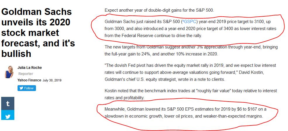 Stock Market Forecast 2020