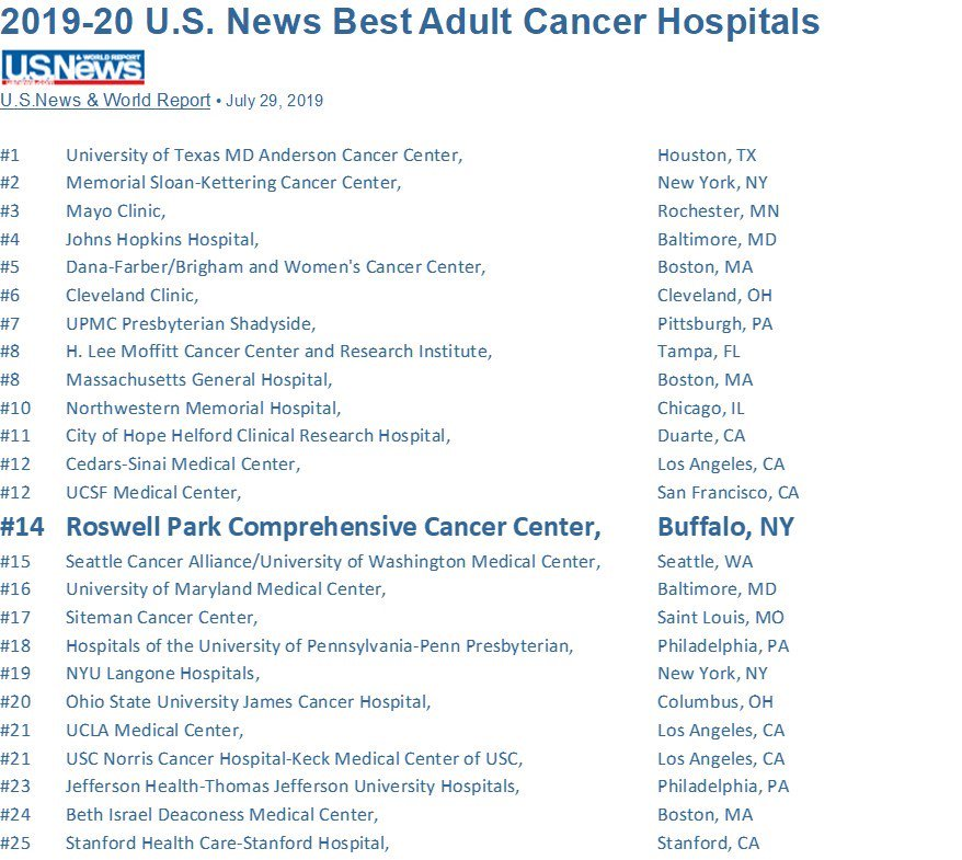 Best Cancer Hospital In Los Angeles