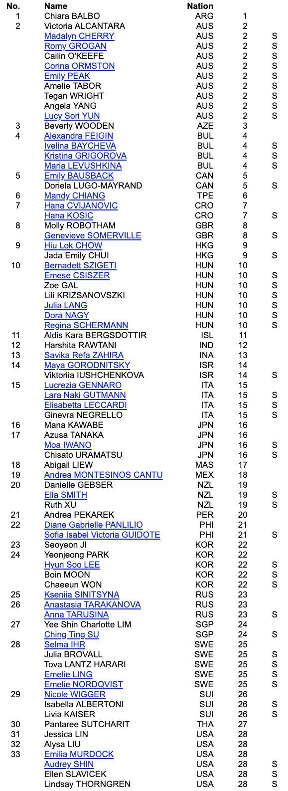 JGP - 2 этап. 28.08 - 31.08 Лэйк Плэсид, США  EAubQSMUwAAbVtO?format=jpg&name=large