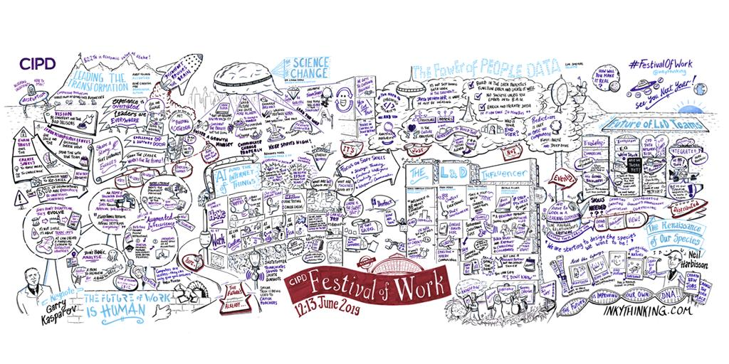 Spotted our session scribes? Were ready to share the masterpiece by Dan Andrews at @inkythinking... Excited for @CIPD #FestivalofWork 2020 already? Subscribe for updates 👉 bit.ly/332AEXS