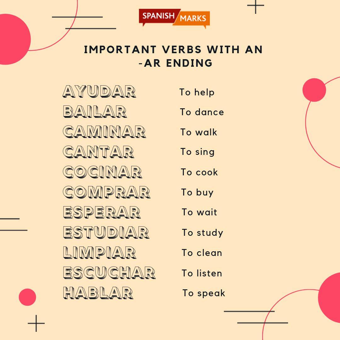 imperative verbs spanish board - HD1080×1080