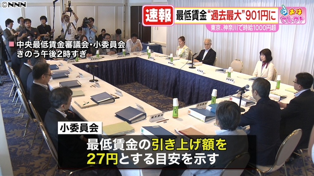 【全国平均901円に】最低賃金27円引き上げ、過去最大の引き上げ額 今後、都道府県ごとに最低賃金が決められるが、東京と神奈川では、時給1000円を超えることになる。