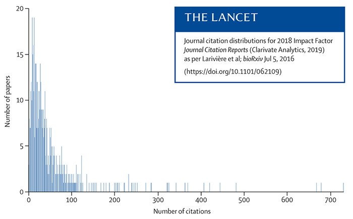The Lancet on Twitter: