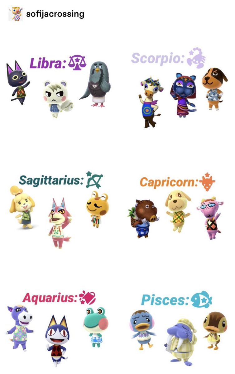 Animal Crossing On Twitter The Signs As Villagers Based On