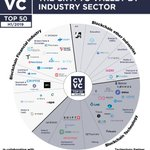 Image for the Tweet beginning: The new @_CV_VC_ Crypto Valley's