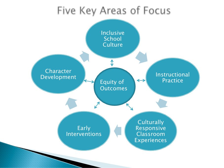 How will you achieve excellence with equity? Your answer matters. #NJDOEPLN