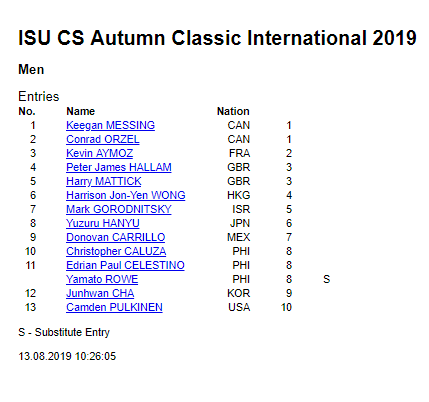 Challenger (1) - CS Autumn Classic International. Sep 12-14, 2019. Oakville / CAN EB1kbyVUEAAFo8k?format=png&name=small