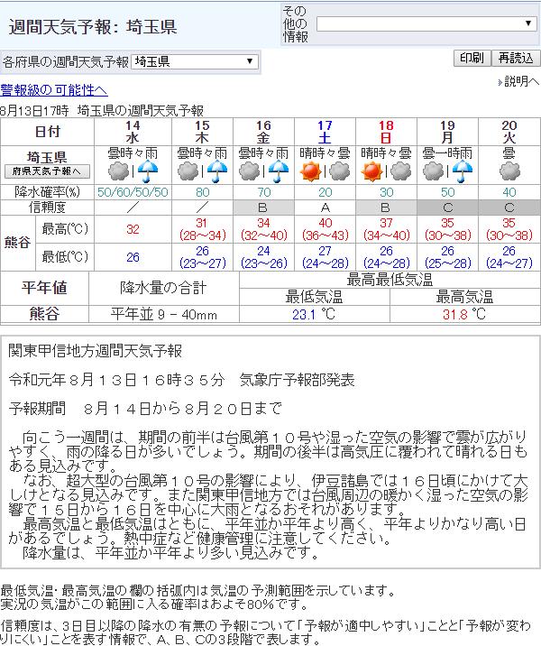 最高 気温 気象庁