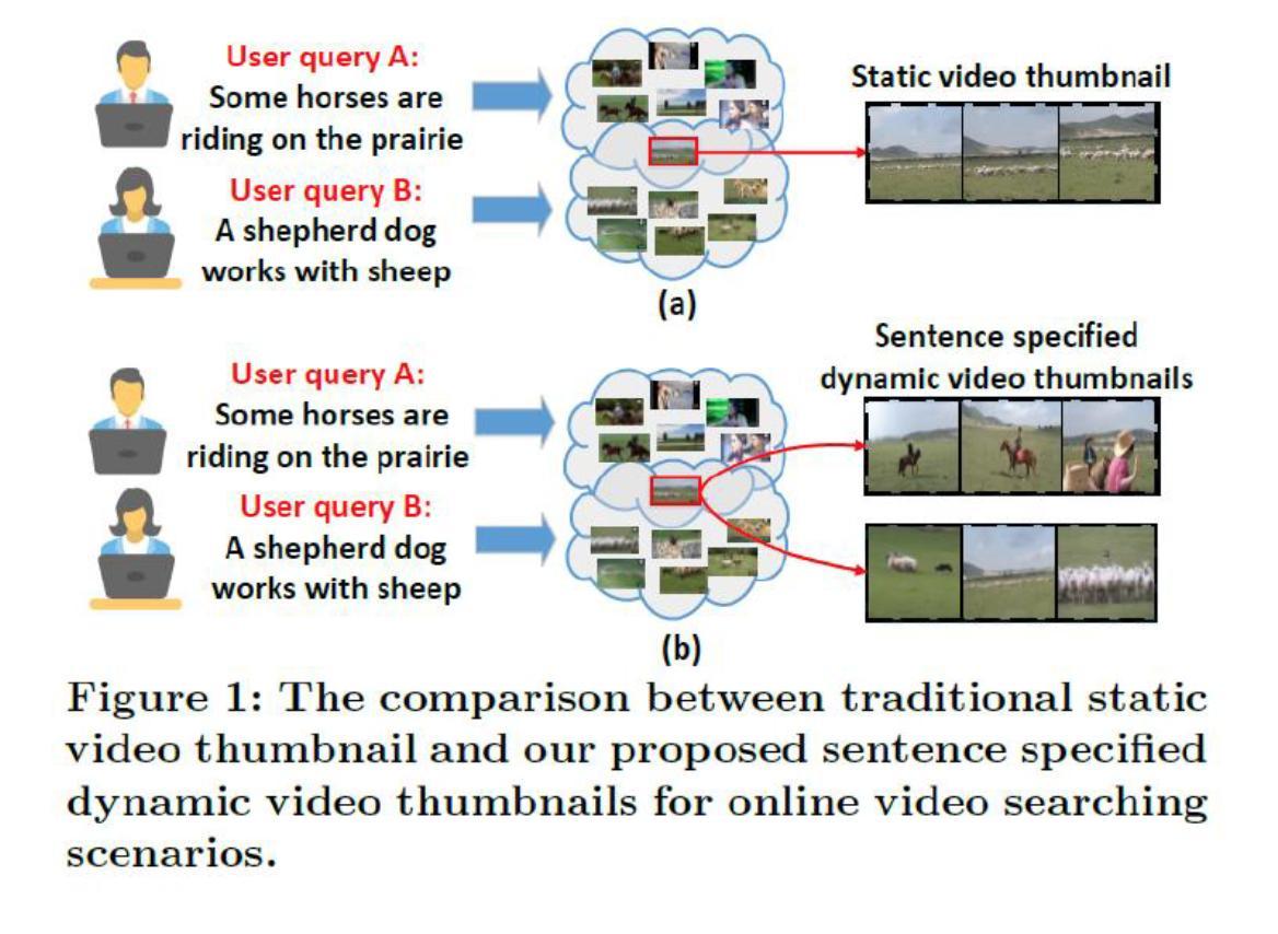 おもしろSentence Specified Dynamic Video Thumbnail GenerationYiitan Yuan, Lin Ma, Wenwu Zhu