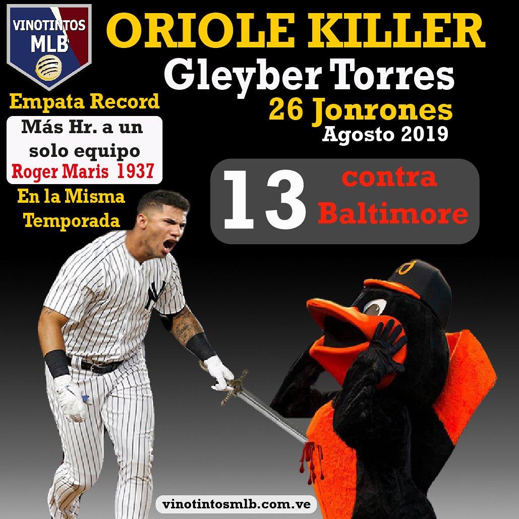 🇻🇪🔥🔥⚾EL DESTRUCTOR DE #ORIOLES⚾🔥🔥🇻🇪 #Gleyber #Torres parece tener una fijación en contra de los de #Baltimore en la #MLB está temporada, ya que el 50% de sus 26 #Jonrones se los ha conectado a ellos, así mismo les ha bateado Hr. 2 veces en un mismo juego en 5 oportunidades.