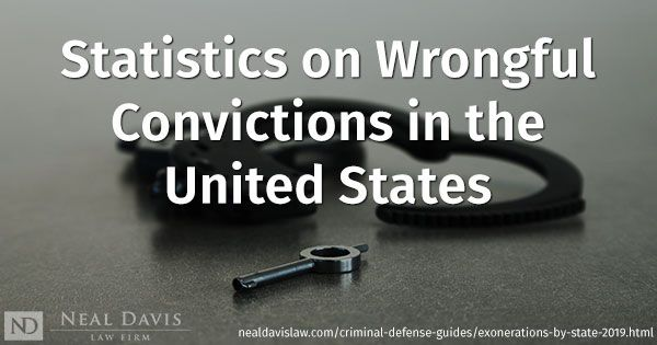 #Vermont is near the bottom of this list of states comparing total #exoneration cases in the country. #WrongfulConvictions  https:// buff.ly/2yzsOHa      <br>http://pic.twitter.com/Saw2Al7She