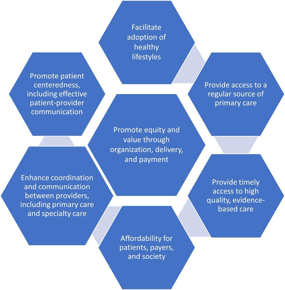 download Strukturwandel der industriellen Beziehungen: ,Industrial Citizenship\\' zwischen Markt