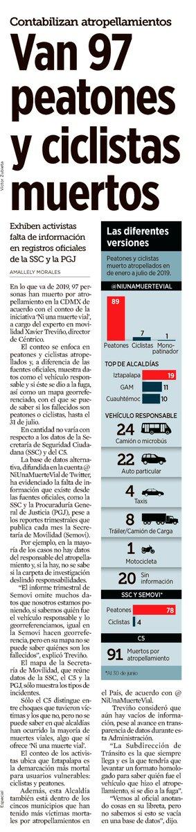 Estamos a favor de la educación vial y el respeto a ciclistas con #RolaSeguro 🚶♀🚴♀⚠ Podemos prevenir los incidentes fatales. Te compartimos el breve manual de ciclistas urbanos de @Mexico_Previene en colaboración con @Polillitas_AC👇🏻@reformaciudad  https://bit.ly/33yYV8b