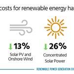 Image for the Tweet beginning: Costs for ALL #RenewableEnergy technologies