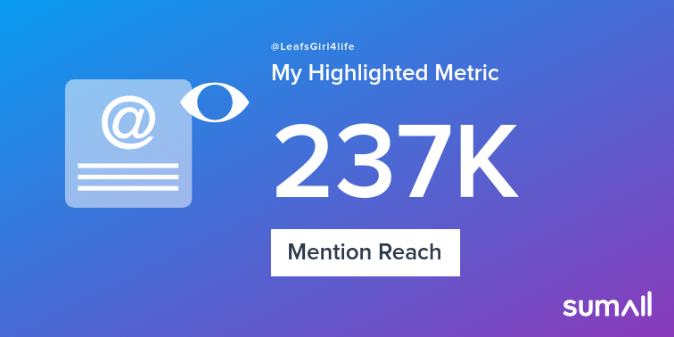 My week on Twitter 🎉: 93 Mentions, 237K Mention Reach, 2 Likes, 1 Reply. See yours with sumall.com/performancetwe…
