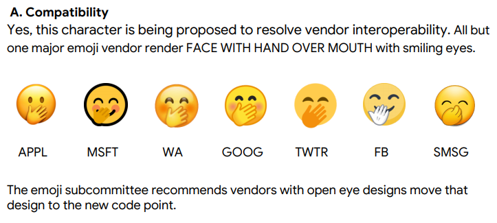 Also proposed: Face with Open Eyes and Hand Over Mouth emoji because Apple implements Smiling Face with Smiling Eyes and Hand Covering Mouth 🤭 with open eyes unicode.org/L2/L2019/19304…