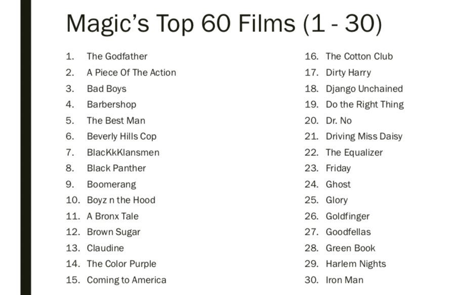 In honor of my 60th birthday tomorrow, I put together a few lists of top favorites. First up, top 60 films: