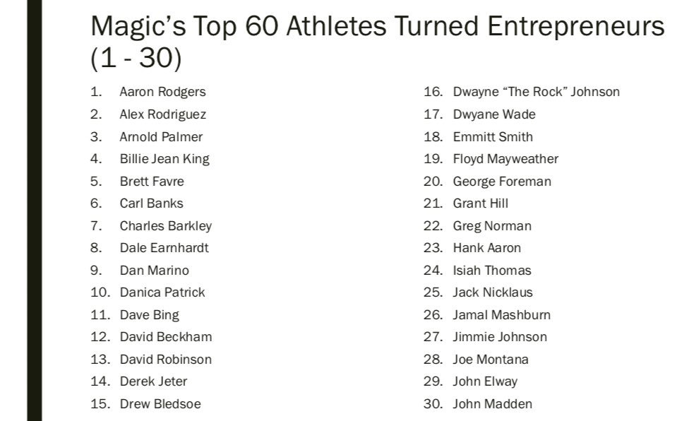 Top 60 athletes turned entrepreneurs: