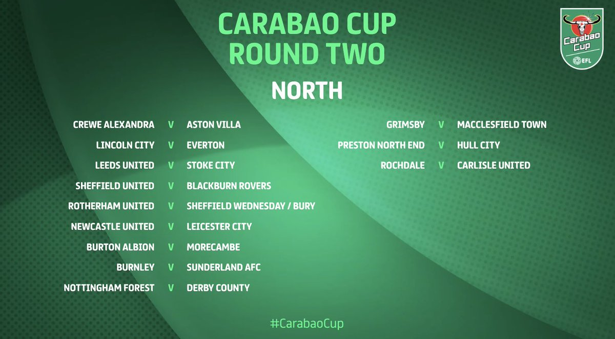 Here is the confirmed Carabao Cup Round Two draw.  Ties to be played w/c 26th August.   #EFL | #CarabaoCup https://t.co/ba8TlfVqjn