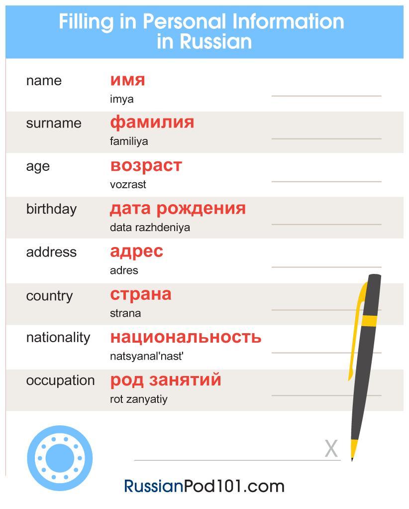 view Англо русские термины по проводной и дальней связи.