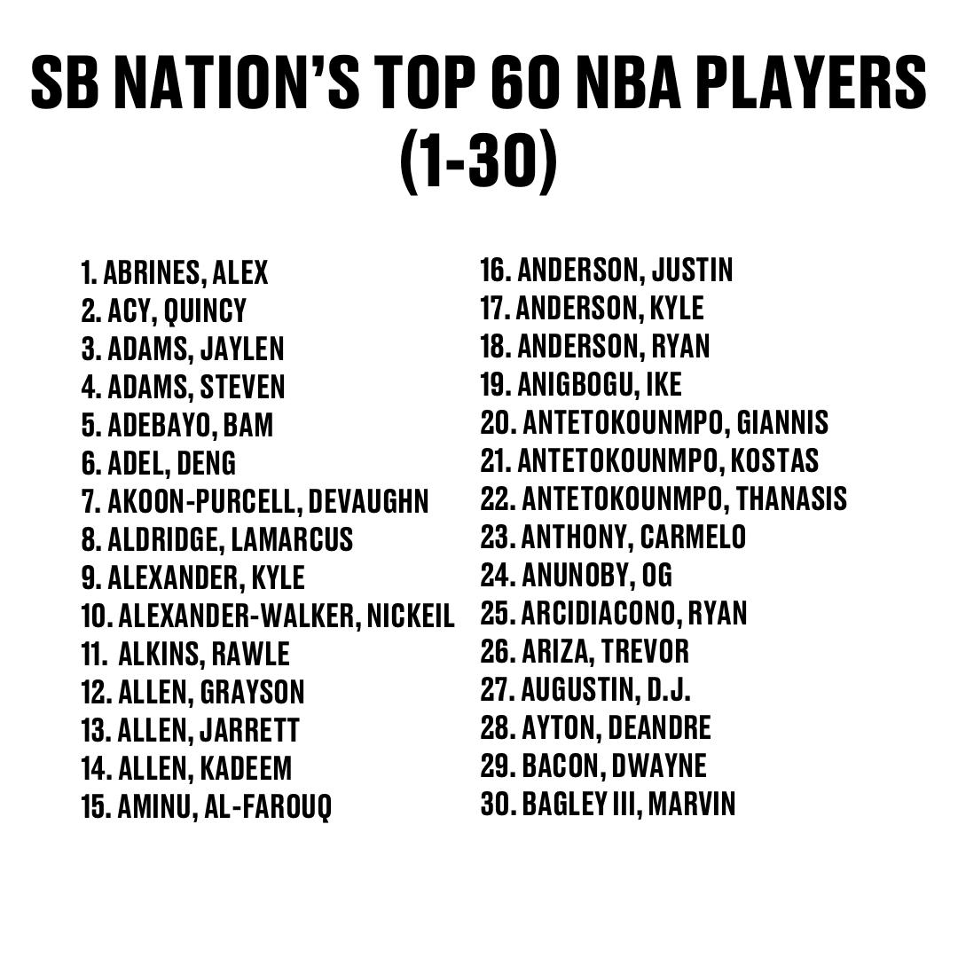 Top 60 NBA Players