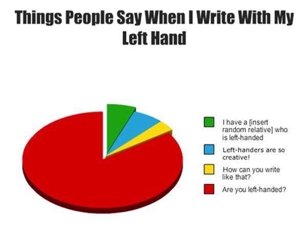 #LeftHandersDay Photo
