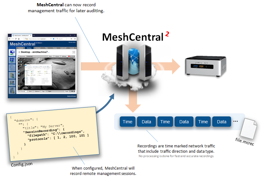 MeshCentral (@MeshCentral) | Twitter