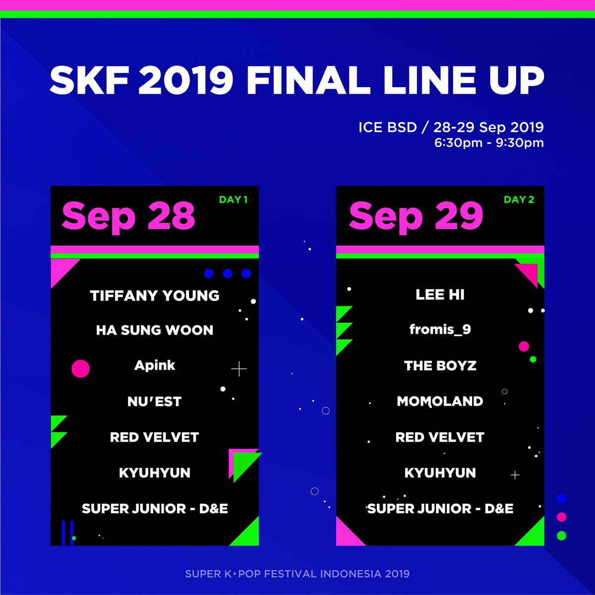 Image result for SKF 2019