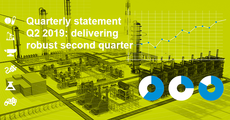 Bilfinger: industrial services provider for the process