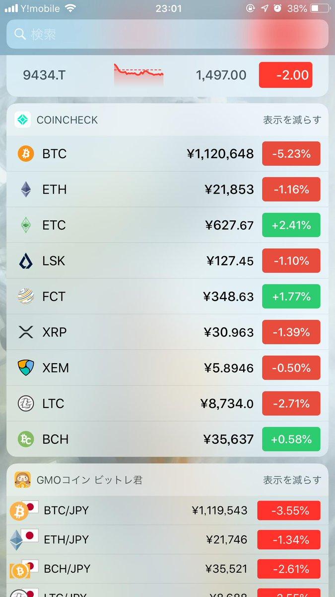 仮想通貨に関しては、まだ買い場じゃない。アルトはこっから半値あるよ。