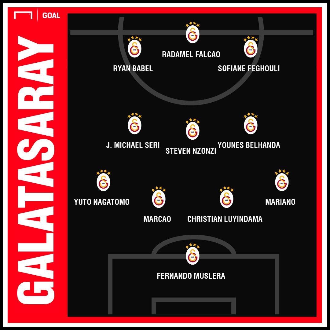 ⏳ Radamel Falcao⏳ Steven NzonziGalatasaray'ın 2019/2020 sezonundaki muhtemel 11'i...Ligde/Şampiyonlar Ligi'nde ne yapar? 🤔