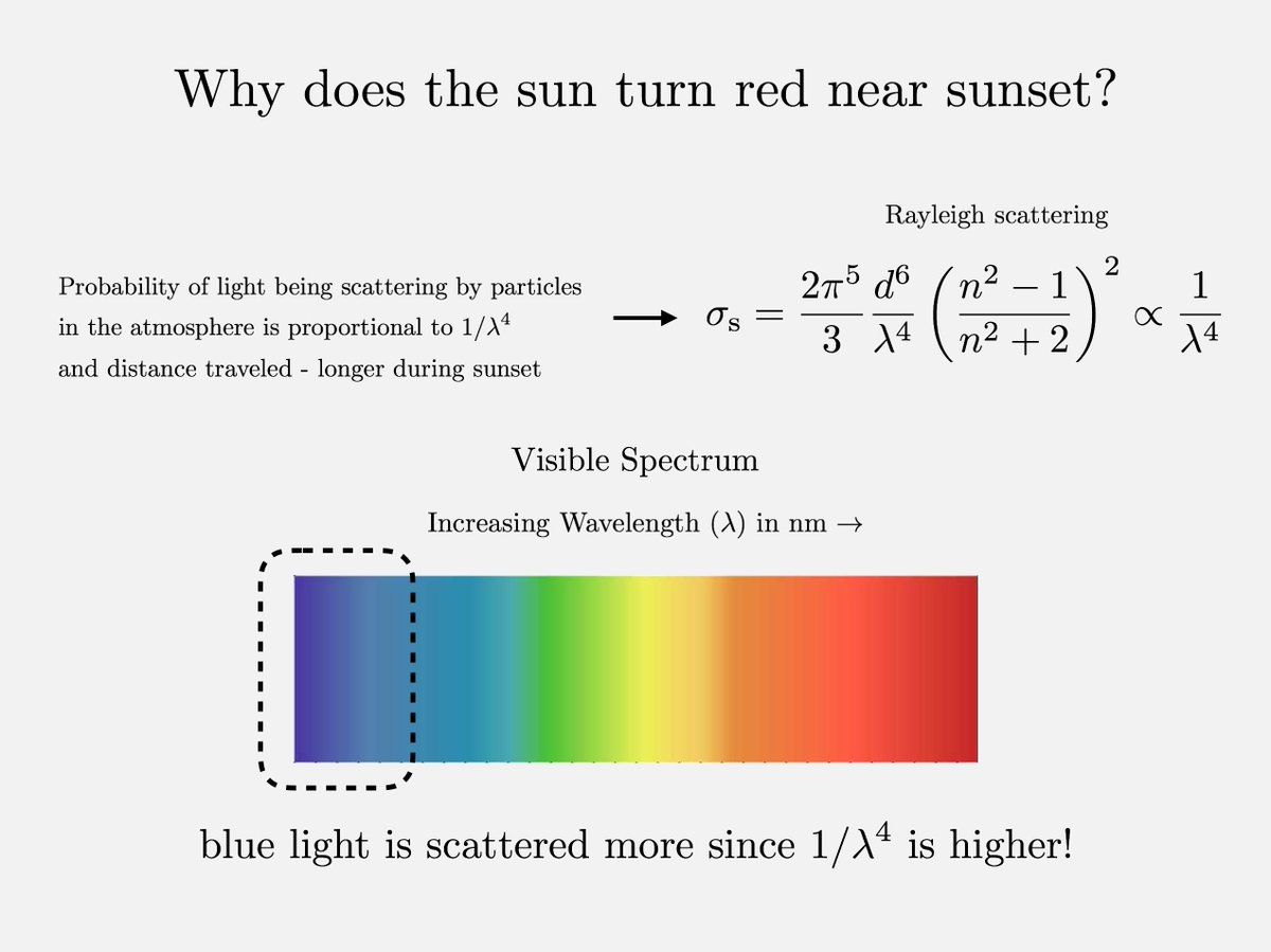 Here's why the sun turns red near the sunset on Earth