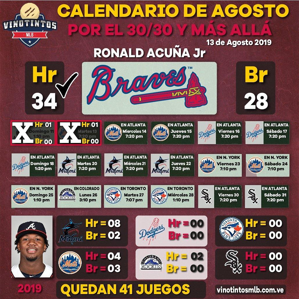 🇻🇪🇻🇪🔥⚾A POR EL 30/30 Y MÁS ALLÁ ⚾🔥🇻🇪🇻🇪El de #Venezuela, #RONALD #ACUÑA, sigue caliente, ayer bateó su #Jonrón 34 de la temporada en la #MLB. Aquí continuamos con el calendario de juegos de agosto de los #Bravos de #ATLANTA y en cada juego que participa, cuantos Hr y Br logra.