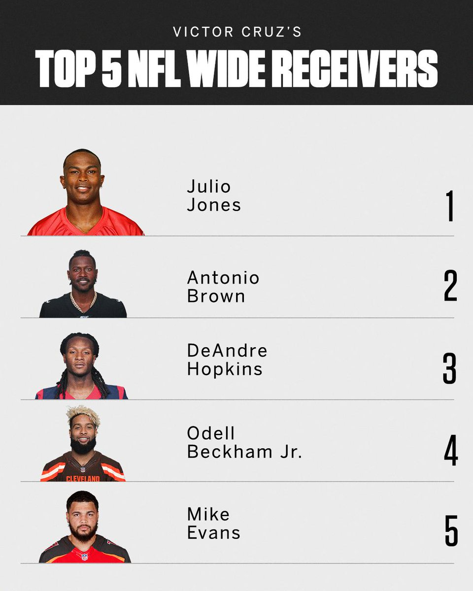 What do you think of @TeamVic's list?