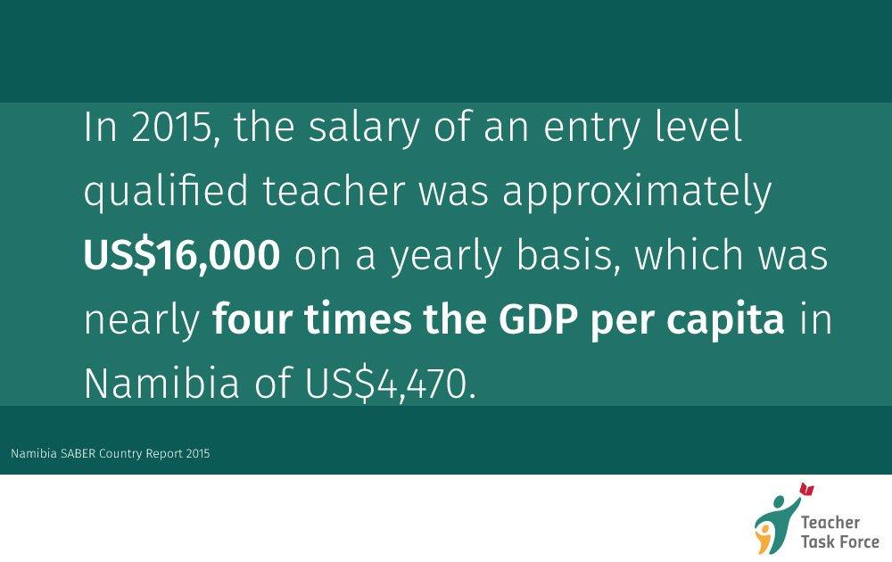 download Οικονομική Ανάπτυξη