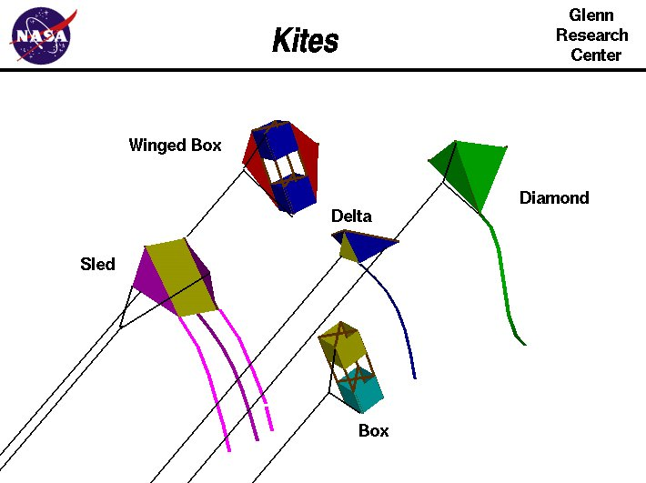 Teach aeronautic concepts in your K-12 classroom using kites! Find out how at a free @NASAEPDC professional development webinar TODAY at 5 p.m. EDT. Learn about aeronautics teaching guides filled with STEAM lessons aligned with NGSS. Register at eiseverywhere.com/420892.