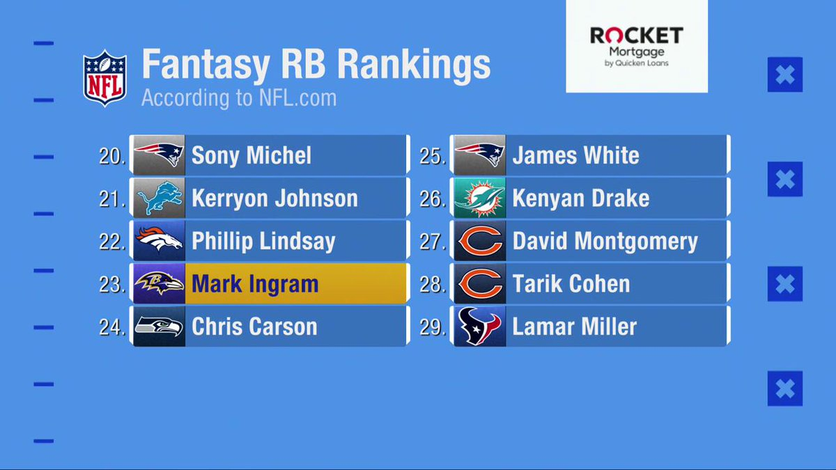 If @markingram21 is the 23rd RB off the board, would you consider that a #StretchOrSteal? @heykayadams tells you where she thinks he should go. @NFLFantasy | #FantasyFootball