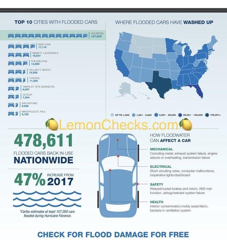 Lemon Checks Lemonchecks Twitter