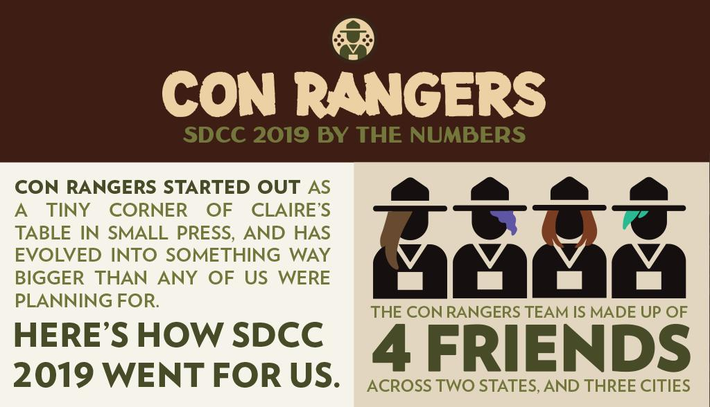 Now that we're fully recovered from #SDCC—or, well, we keep telling ourselves that— we thought it might be fun to post some little infographics about how 2019 went for us! Suffice to say, it's been a doozy. #theconrangers<br>http://pic.twitter.com/RYxjctsBVA