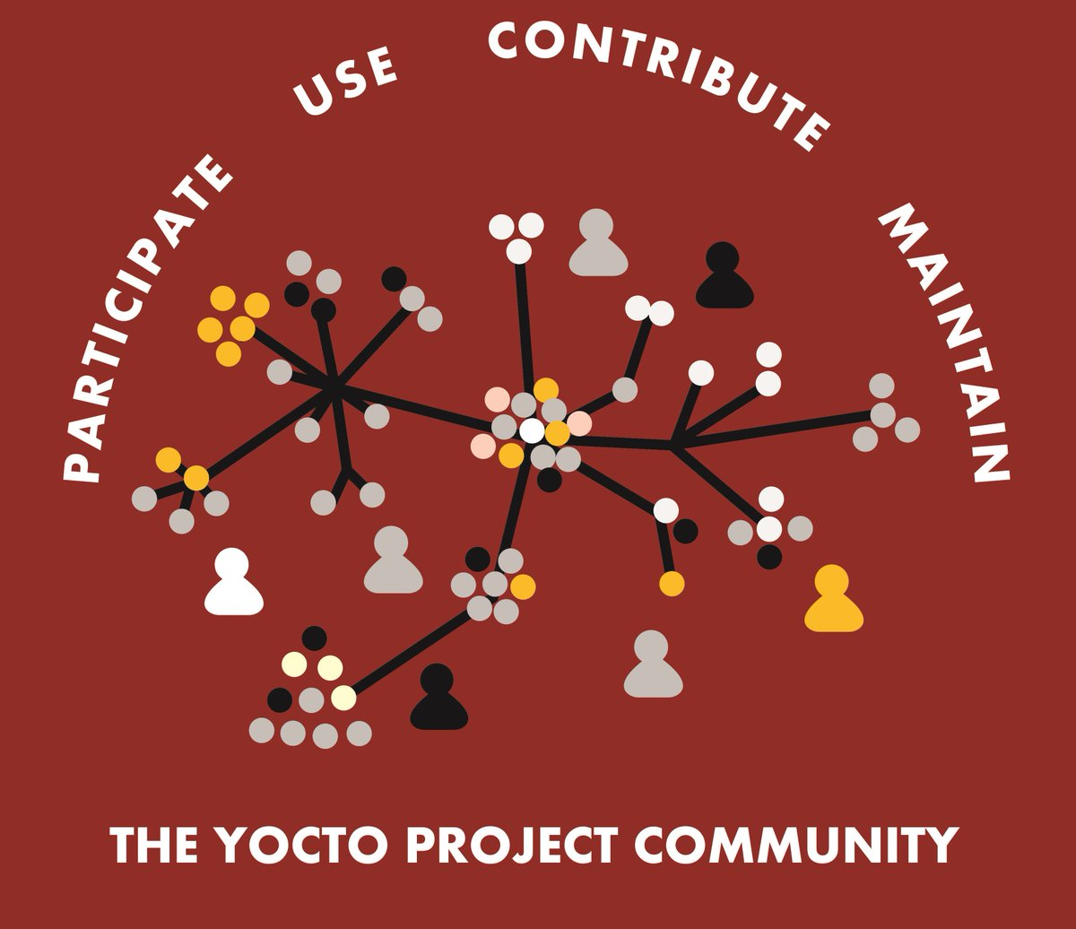 Yocto Project (@yoctoproject) | Twitter
