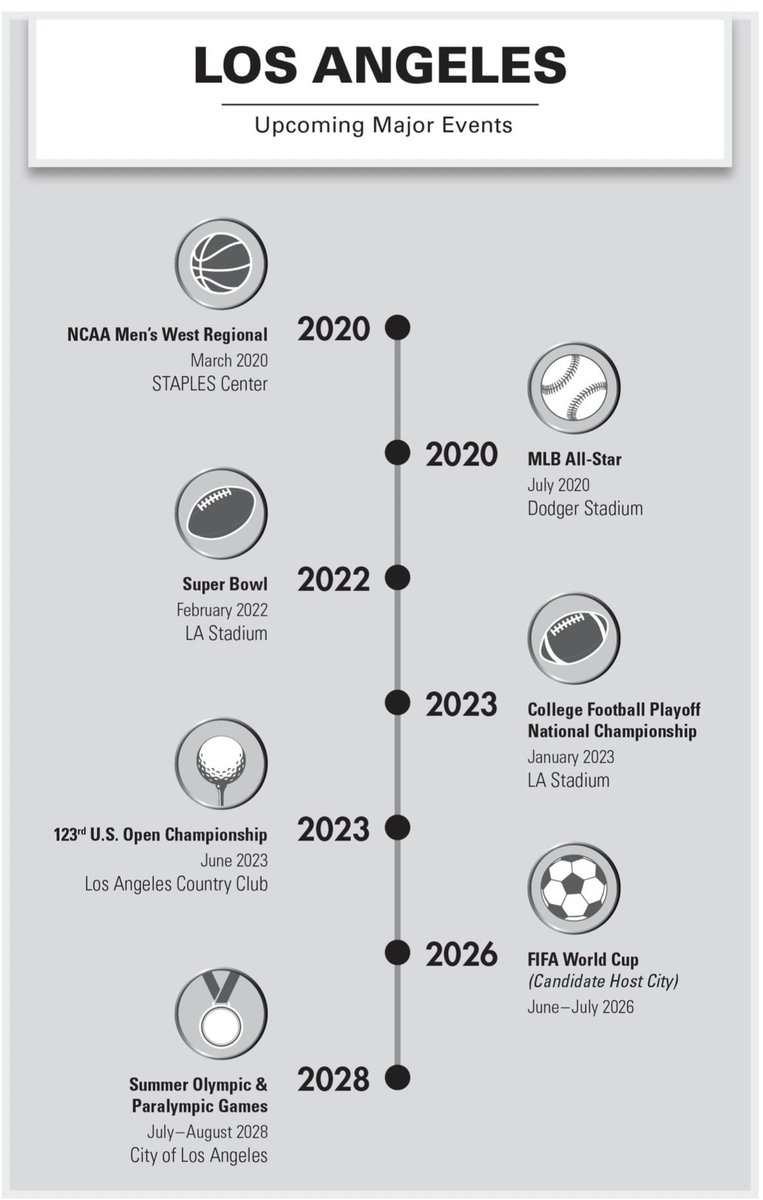 Black Events In Los Angeles 2020.Arash Markazi On Twitter A Look At Some Of The Major